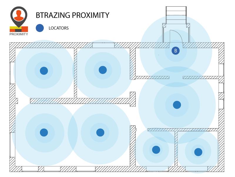 planos-PPP-PROXIMITY